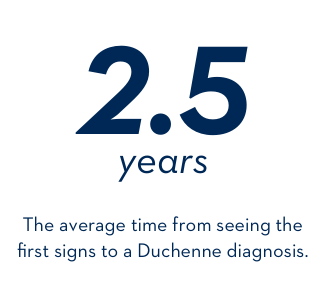2.5 years: The average time from seeing the first signs to a Duchenne diagnosis.
