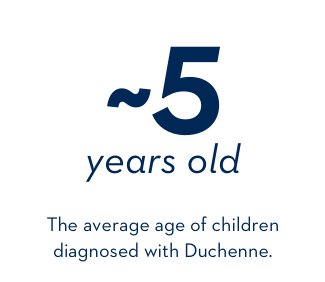 ~5 years old: The average age of children diagnosed with Duchenne.